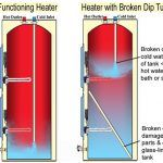 Water Heater Doesn't Provide Enough Hot Water